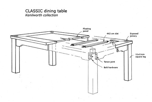 Classic dining table#95