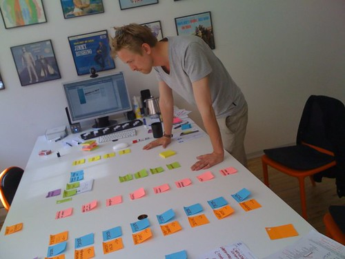 Website sitemap prep