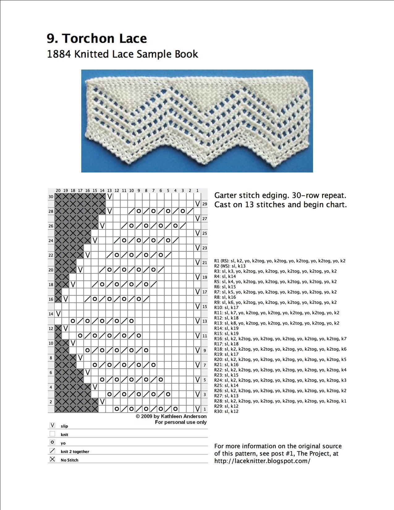 Кайма для шали спицами схема и описание фото 817