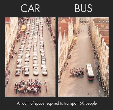 Remix of the 'Car, Bus, Bike' poster by Matt Wiebe, used under Creative Commons 2.0-BY-NC