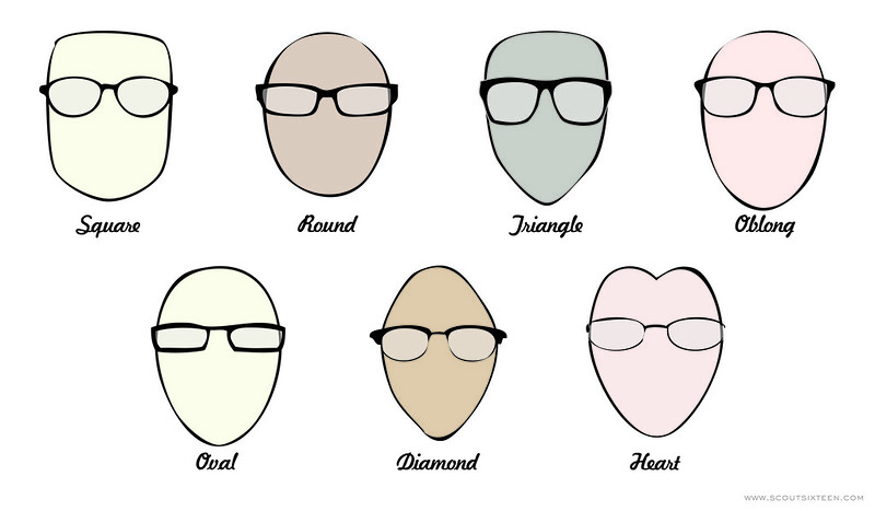 Right Eyeglasses For Your Face Shape I Think I Love It Too