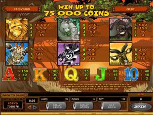 Mega Moolah Slots Payout