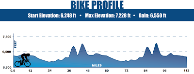 bike_elevation.png