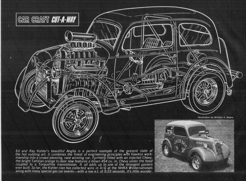The Amazo Effect: Drag Racing History - A Tale Of Two Anglias
