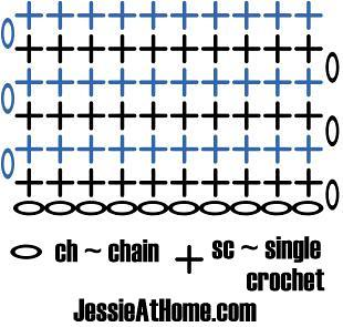 Stitchopedia-Crochet-Getting-Started-Single-Crochet-Chart