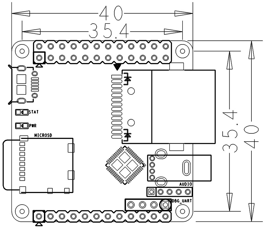 nanopi neo2   une minuscule carte de dev sous allwinner h5