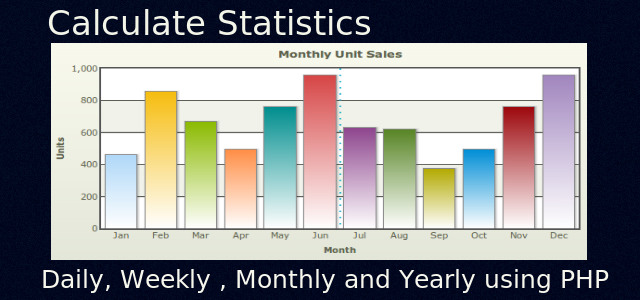 How to calculate statistics in daily, weekly , monthly and yearly using PHP by Anil Kumar Panigrahi
