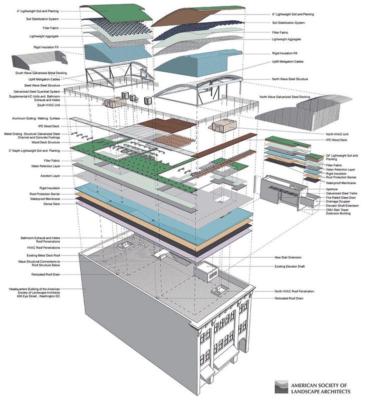 asla-green-roof