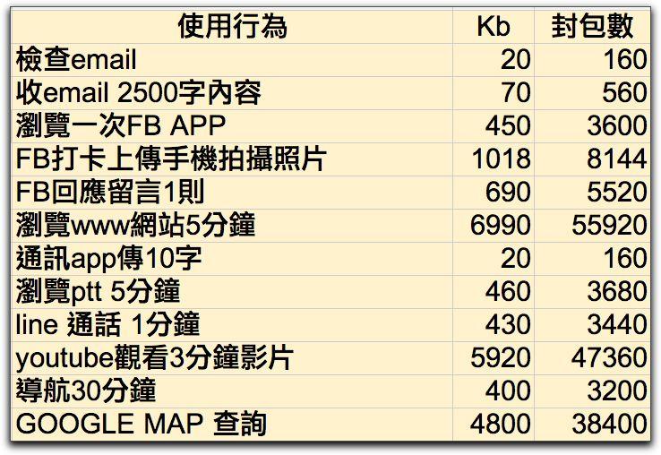 Google Chromemap001