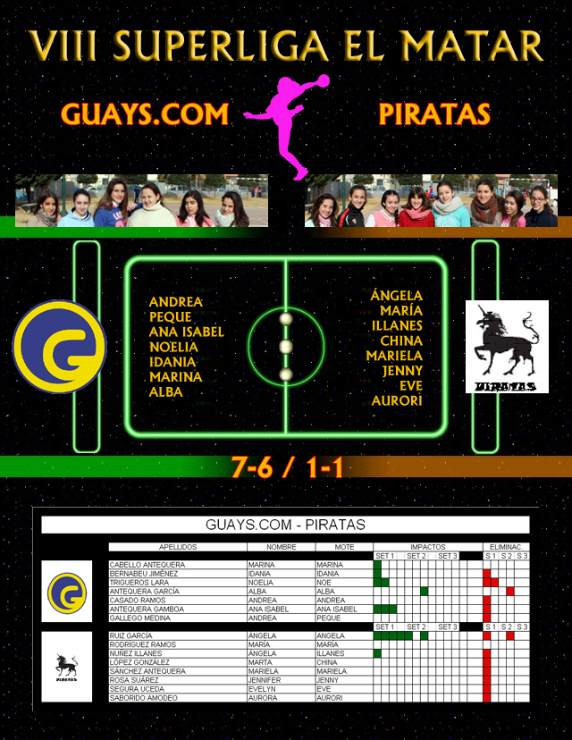J01. GUAYS.COM - PIRATAS