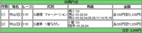 140330_マーチS馬券