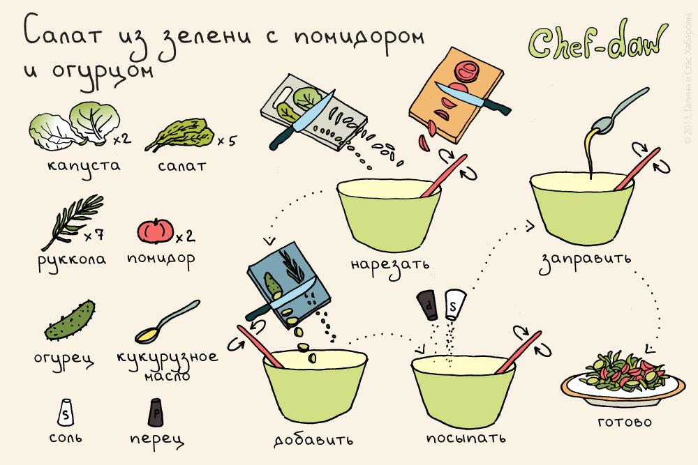 chef_daw_salat_iz_zeleni_s_pomidorom_I_ogurzom