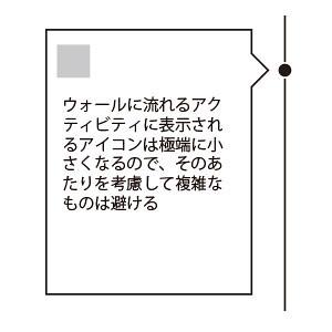 activity_at_wall