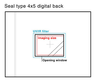 Seal type 4x5 digital back