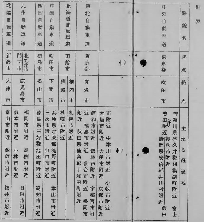 昭和39年縦貫自動車道建設法 別表