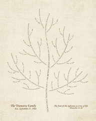 Family tree with names art cream brown present day tree dates