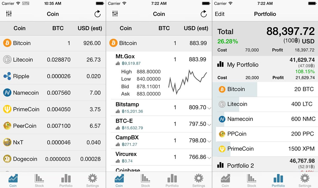 It will display the altcoin price in Bitcoin and your local currency  (Support USD, EUR, GBP.... and so much more) Your can also use it to manage  the ...
