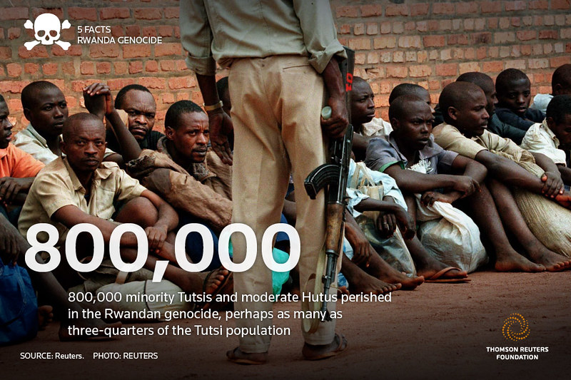 facts rwanda genocide This week marks 21 years since the start of the 100 day genocide in rwanda that resulted in a reported 800,000 deaths the world food programme (wfp) remembers the victims of this horrifying historical event and takes a look at how rwanda's history has shaped the country it is today.
