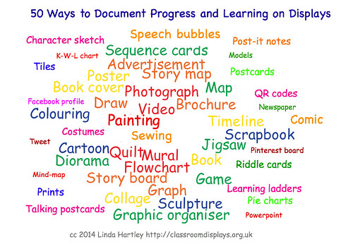ways to display learning