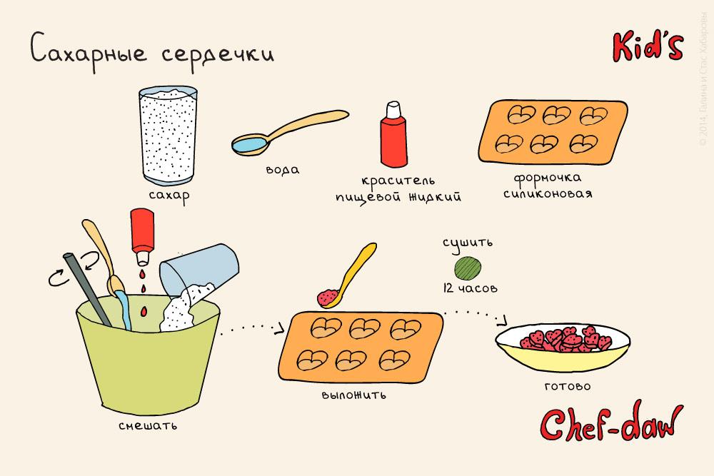 chef_daw_sladkie_serdechki