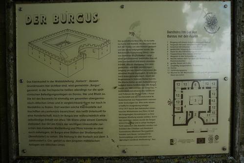 Burgus von Burgsalach