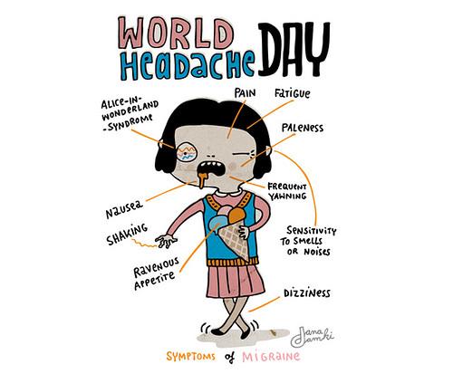 Welt-Kopfschmerztag