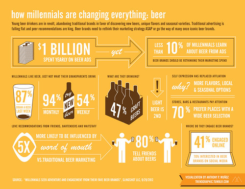 how-millennials-are-changing-everything