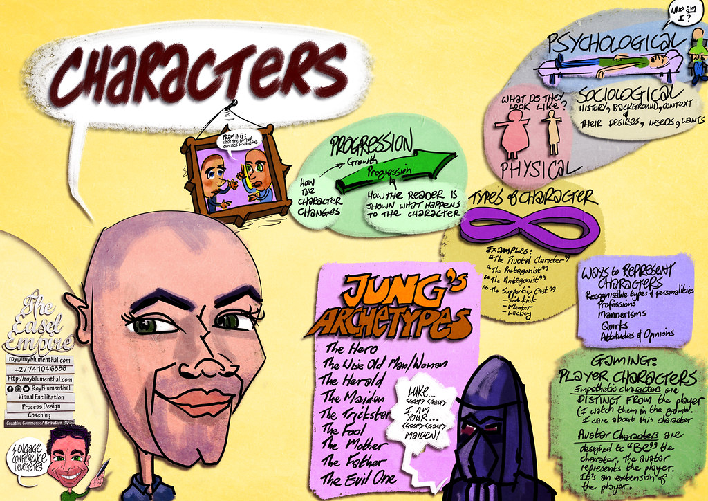 #Sketchnotes 1019 — 2017-03-02 — Stephen Cloete — Characters