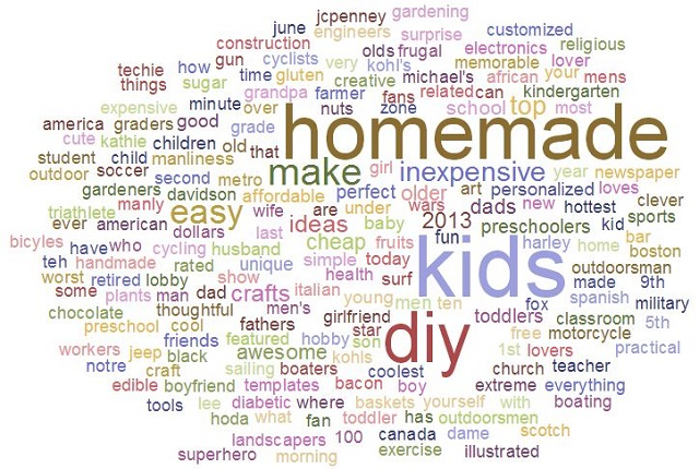 Father's Day Word Cloud