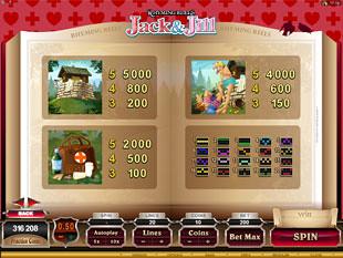 free Rhyming Reels - Jack and Jill slot payout