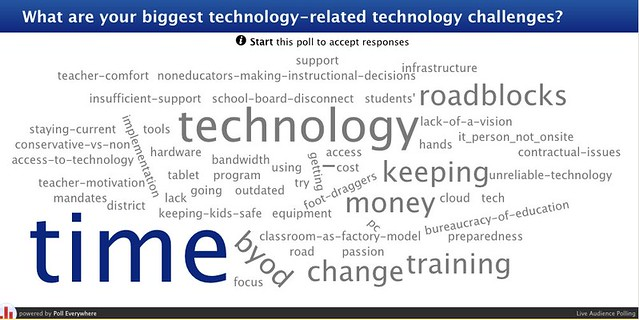 What are your biggest technology-related technology challenges? | Poll Everywhere