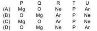 NSO - Class 10 - Science - Q36