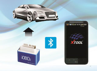 iobd2 diagnostic tool