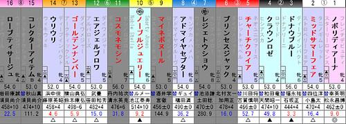 140125_京都牝馬S