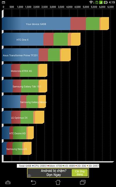 [Review] ASUS FonePad 7 Dual SIM nền tảng mới, giá phổ thông. - 12126