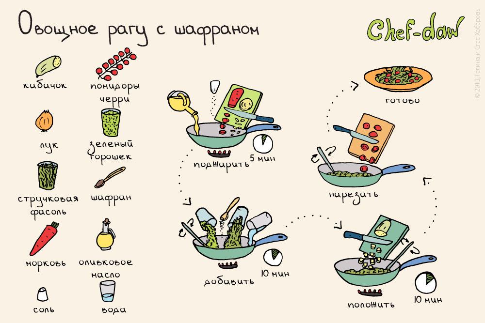 chef_daw_ovoschnoe_ragu_s_ovoshami