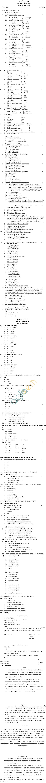 MP BoardClass X Sanskrit GeneralModel Questions & Answers - Set 3