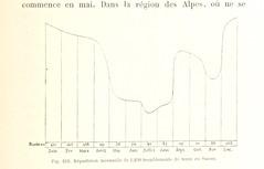 Image taken from page 821 of 'La Terre: description des phénomènes de la vie du globe. I. Les Continents. II. L'Ocean, l'Atmosphere, la Vie'