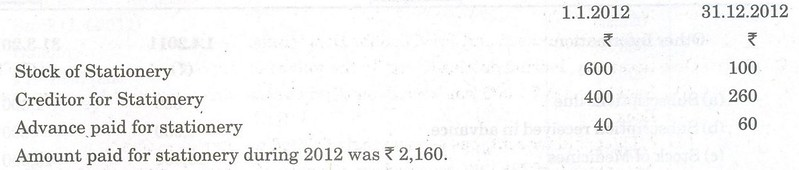 CBSE Sample for Class 11 Accountancy (Solved) - Set A