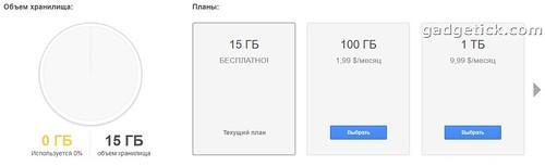 Место Google Drive