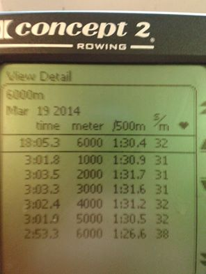 Elite otw rowers erg times - Free Spirits Rowing