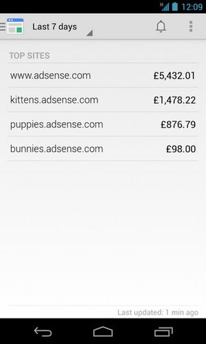 Google AdSense для Android