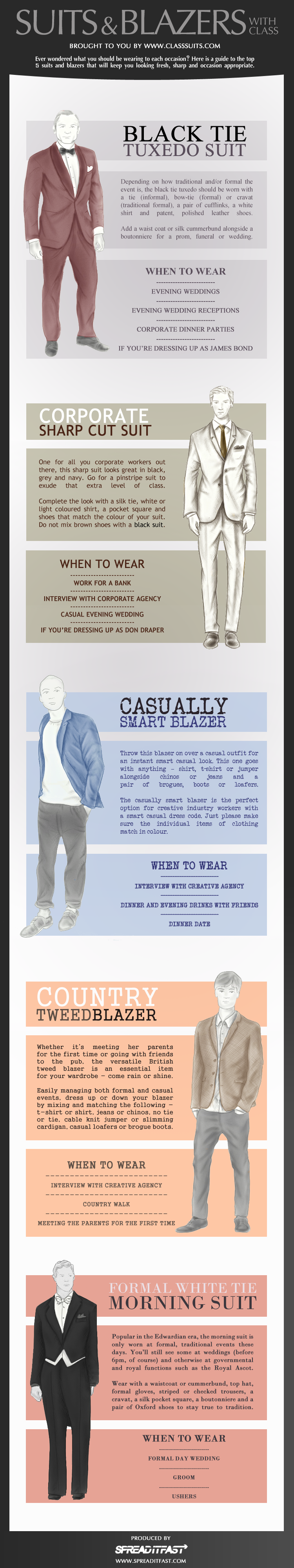 types of suits and blazers