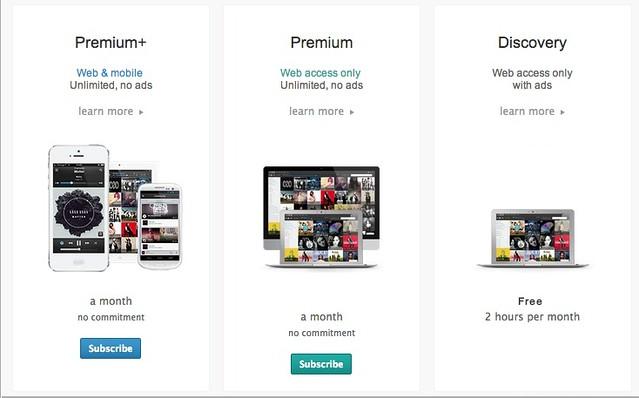 Deezer Subscription Plans