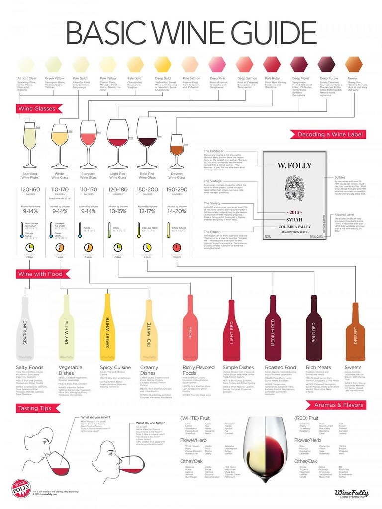 accurate-basic-wine-guide_528ea5937d946_w1500