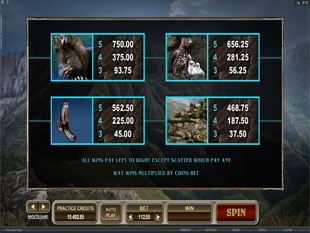 Untamed Crowned Eagle Slots Payout