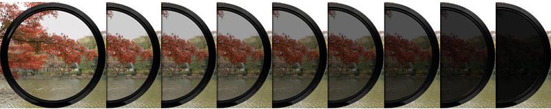 variable fader nd camera filter