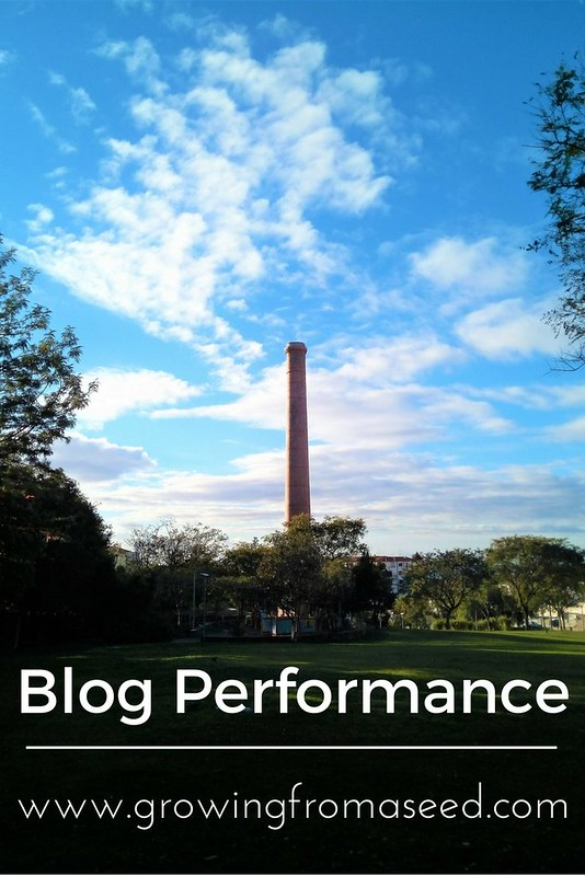 Blog performance pinterest