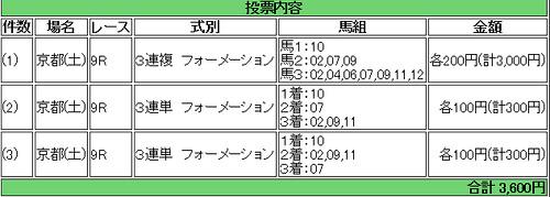 140201_梅花賞馬券
