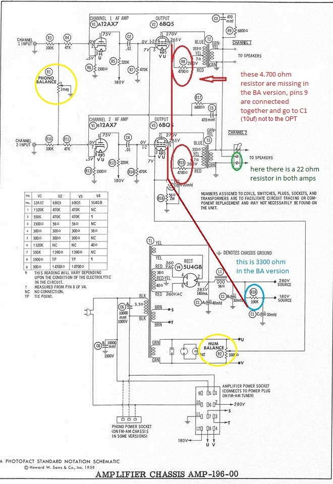 magnavox flea power getting more out of the 8600 series a lot rh audiokarma org Trailer 7-Way Trailer Plug Wiring Diagram 3 Prong Plug Wiring Diagram